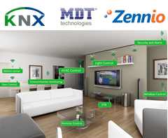 smart home products bms